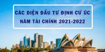 Tổng hợp các diện đầu tư định cư Úc năm tài chính 2021-2022